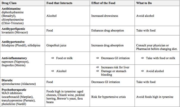 diclofenac abz 50 mg dosierung