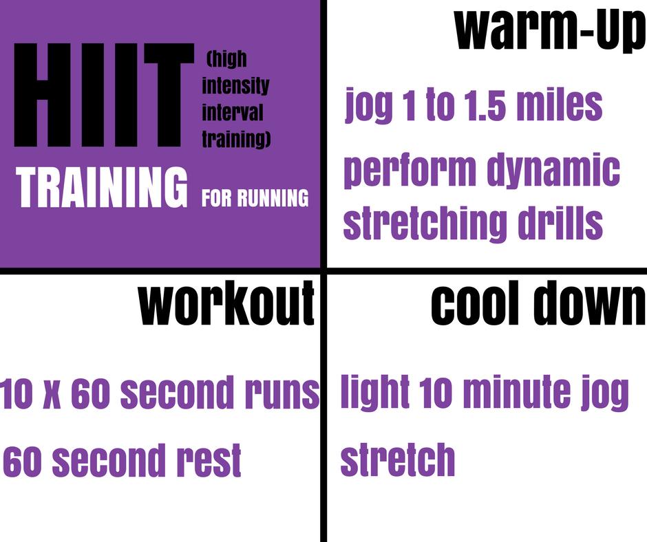 Interval Training: Work Smarter, Not Longer