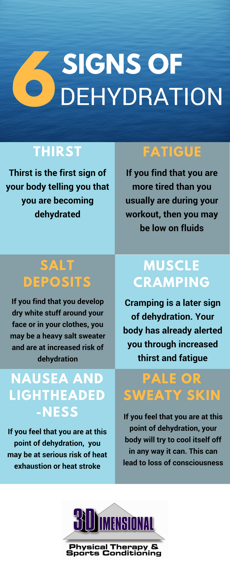 Six Signs of Dehydration