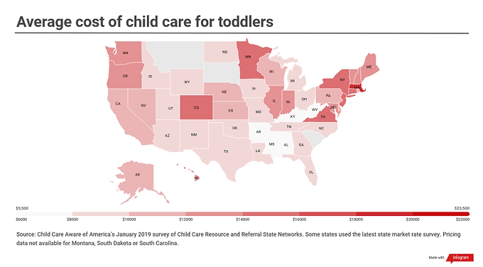 Affordable child care is increasingly difficult to find in the U.S.—coronavirus could make it harder