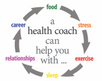 Why Health Coaches are the solution