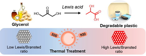 heat treatment.png
