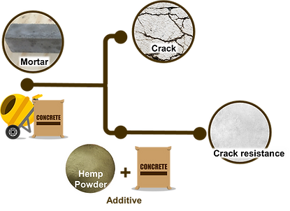 hemp-concrete.png
