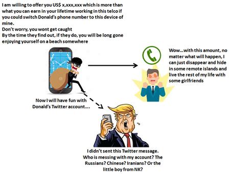 Hacking ala Twitter style