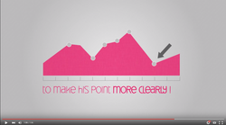 How to create an animated infographi