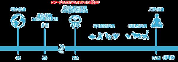 原子のコラーゲン.png