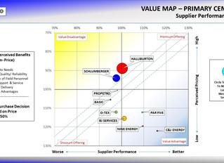 Halliburton Continues to Lead Cementing Services Market