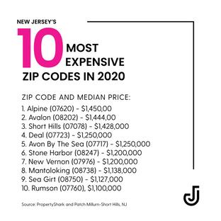 ZipCodePost.png