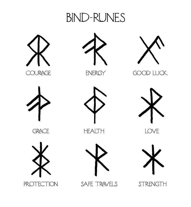 Símbolos de proteção