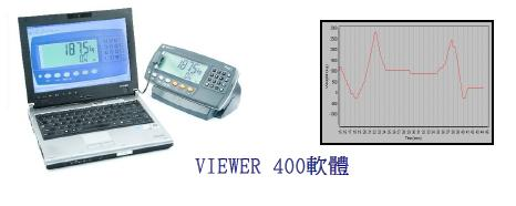 R400軟體
