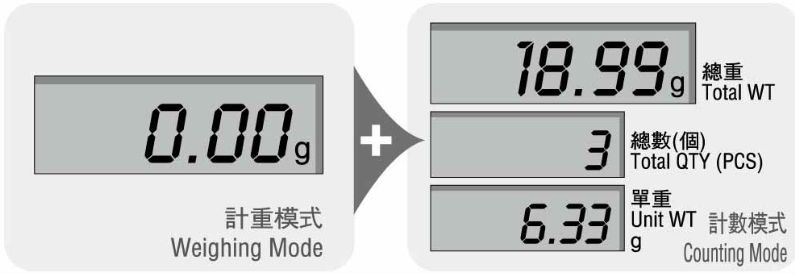 HZL 計重_計數 模式切換