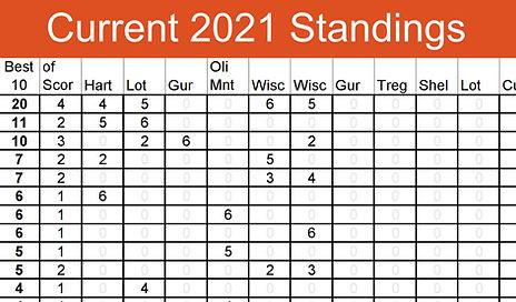 Current_2021_Standings.jpg