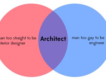 מה ההבדל בין אדריכל למהנדס? למעצב פנים, הנדסאי, מתכנן ערים?