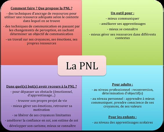 magicien-mentaliste-Paris-PNL.png