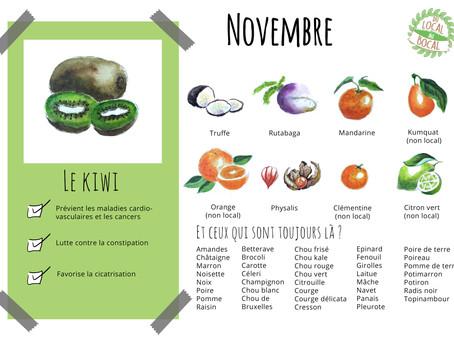 Calendrier des fruits et légumes Novembre