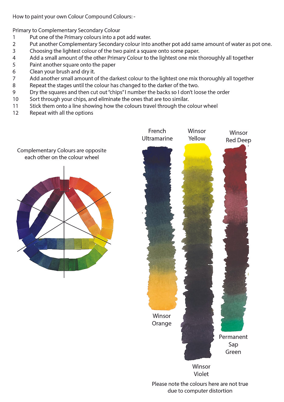 Compound Colour Guide.jpg