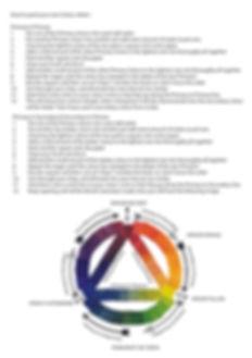 Colour Wheel Guide.jpg