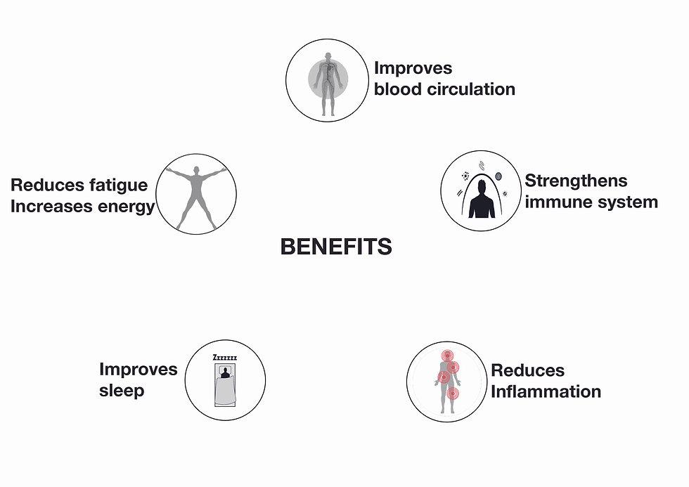 Alpha benefits.jpg