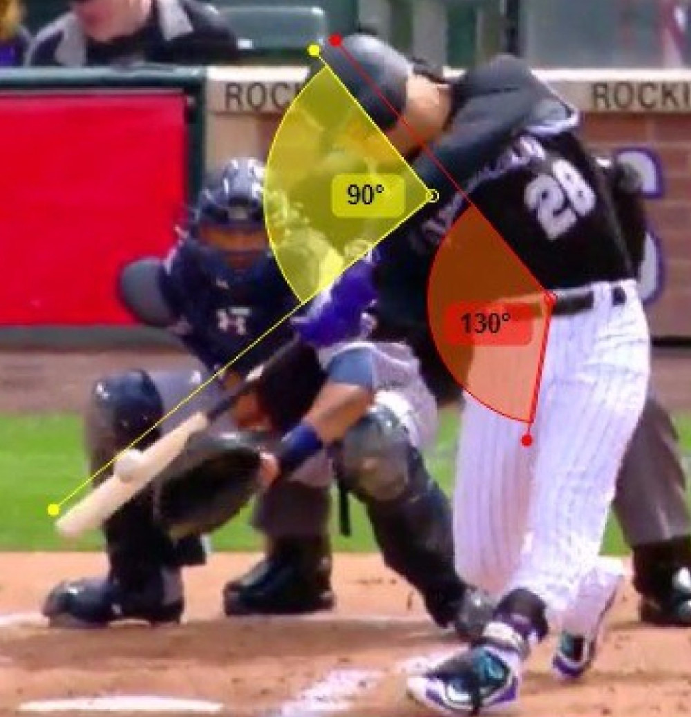 Contact Position for hitting a baseball