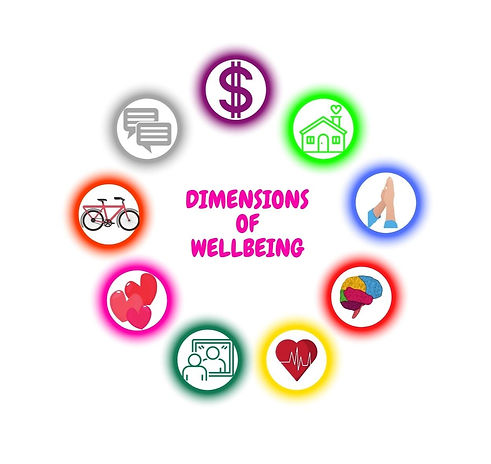 Nine Dimensions of Wellbeing