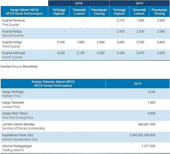 Stock Information.JPG
