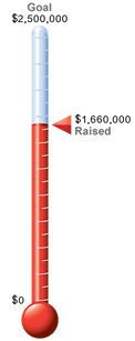 thermometer.php.png