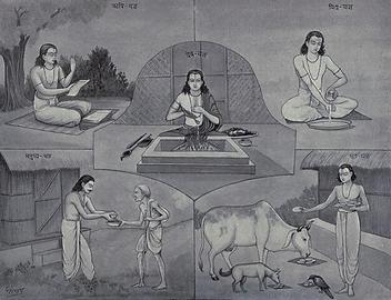Pancha Maha Yagna