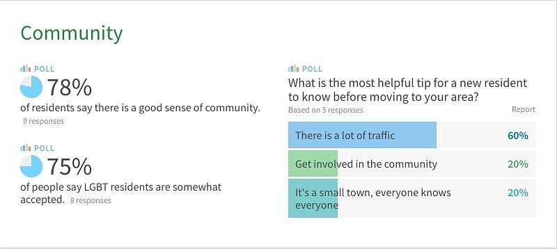 Cranberry Twp Stats - Community.jpg