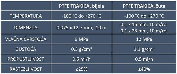PTFE TRAKICE.JPG