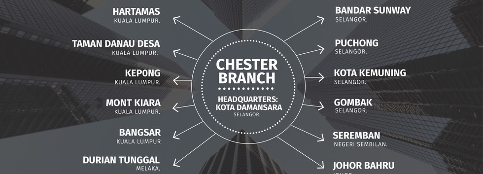 Chester Agency Branches