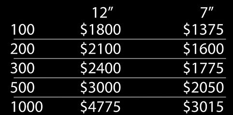 Pricing Grid July 20 2020 Outlined.jpg