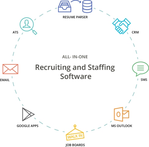 zoho-recruit-overview.png