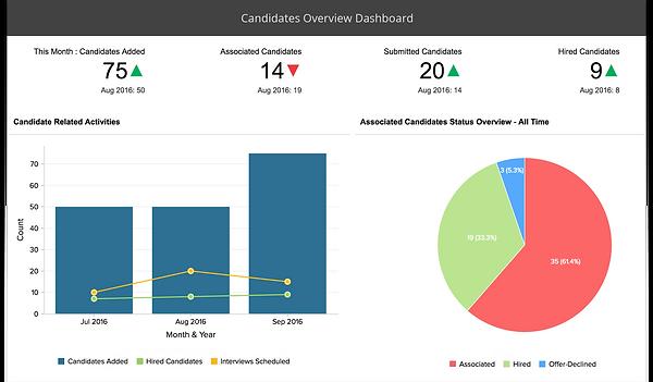 recruitment portal software