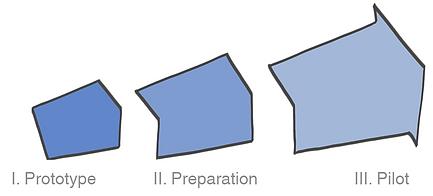 VA Diagram.PNG