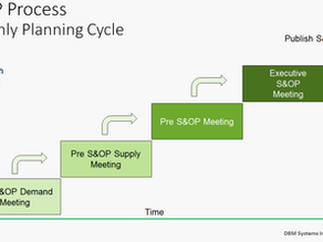 The S&OP Meeting Scorecard: Measuring the Fundamentals of S&OP