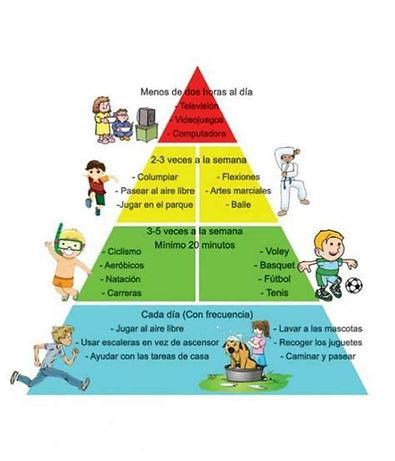 hábitos depotivos saludbles, niños y deporte. Rubenentrenador.com