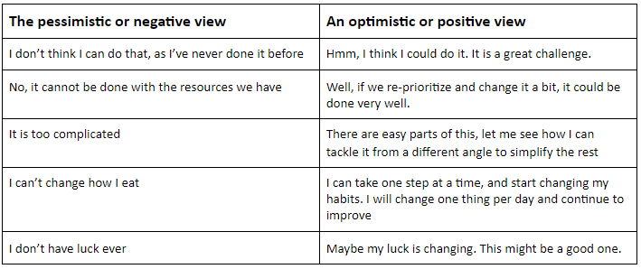 Positive alternative for negative thinking