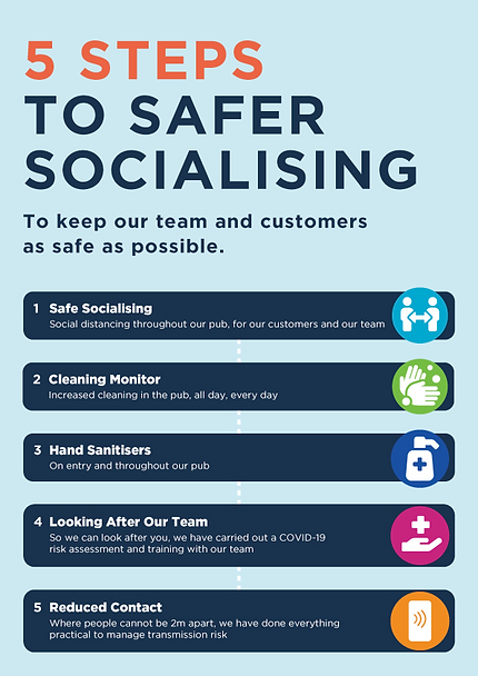 Safer Socialising.fw.png