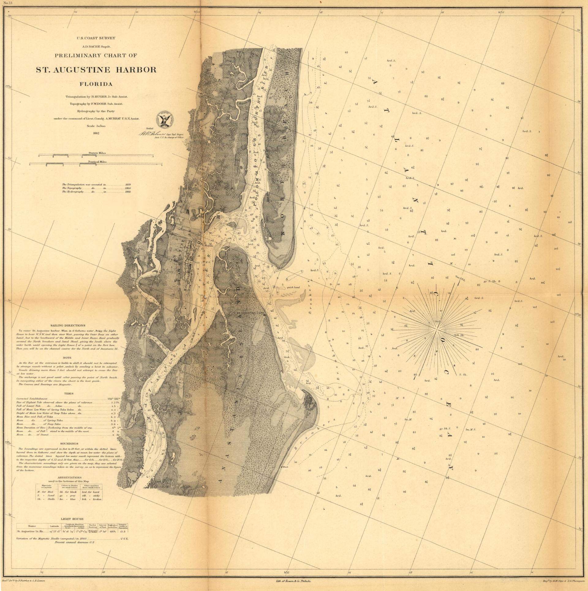 Preliminary chart of St. Augustine harbor, Florida Triangulation - U.S. Coast Survey - 1862