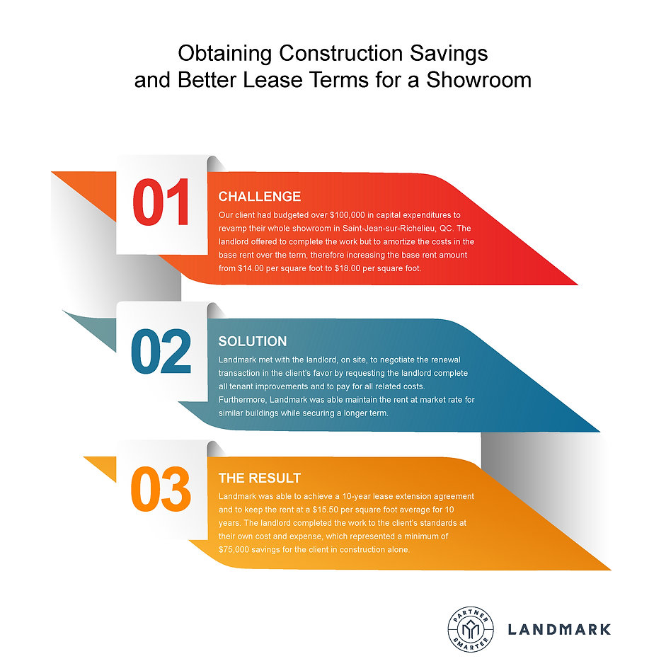 Obtaining Construction Savings and Bette