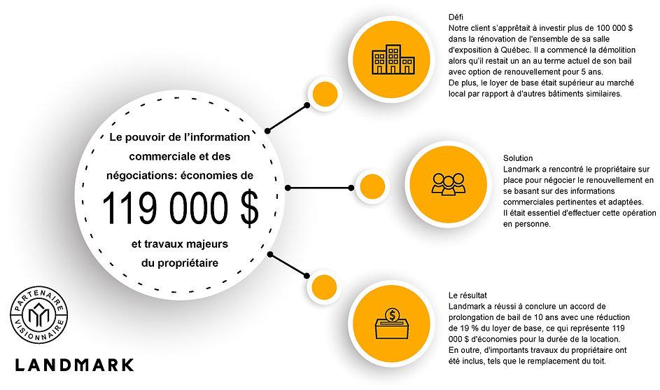 Le pouvoir de l'information commerciale.