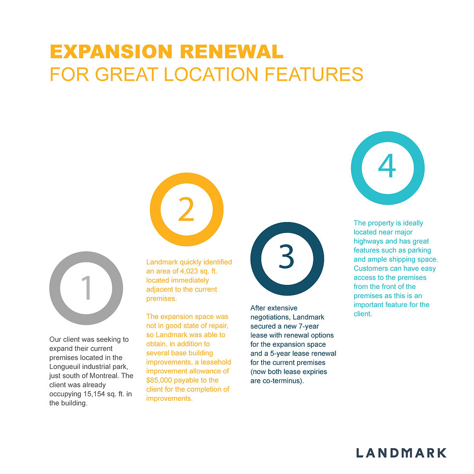Expansion renewal for great location fea