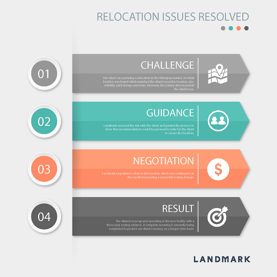 Relocation Issues Resolved_Infographic.j