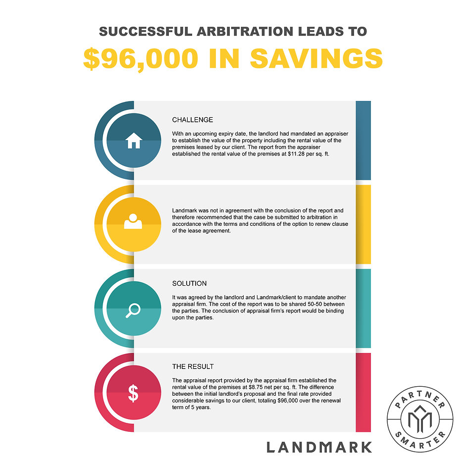 Successful Arbitration Leads to $96,000
