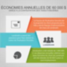 Economies_annuelles-Administration_des_b