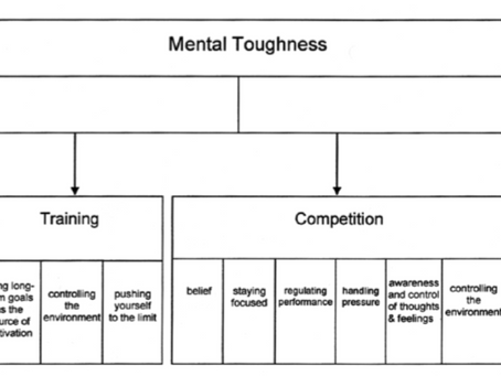 Being mentally tough for squash - by Gary Nisbet