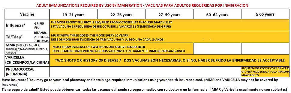 Adult Vaccines Required by USCIS.jpg