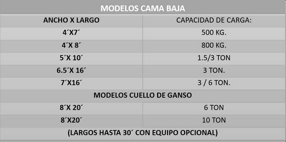 TABLA REMOLQUES.png