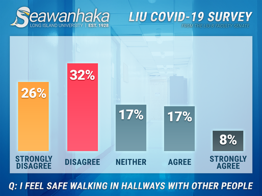 Crowding Concerns Raised in New LIU Student Survey