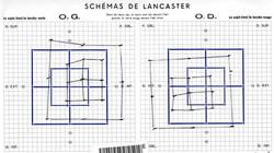 Test de lancaster